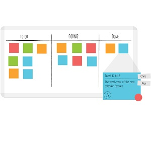 LMD MURA | Kanban and Scrumban workflow systems